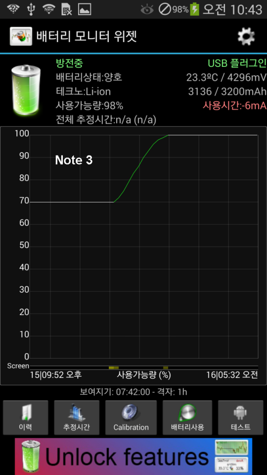Screenshot_Note 3 graph