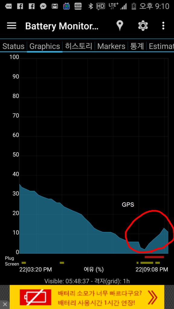 G6edge charing GPS1